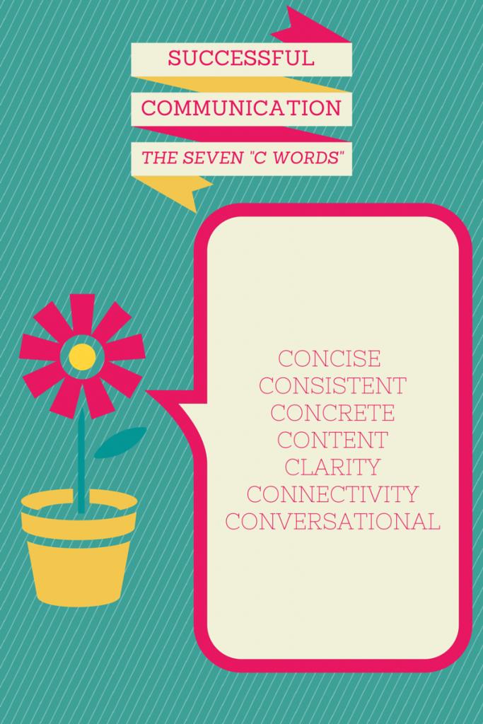 Communication-Infographic