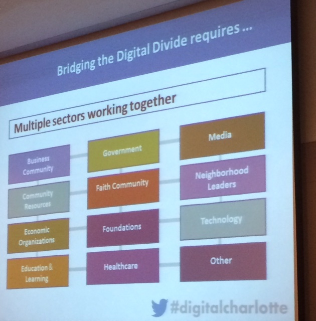 digitaldivide_googlefiber_digitalcharlotte